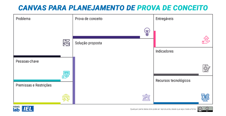 playbook de inovação aberta